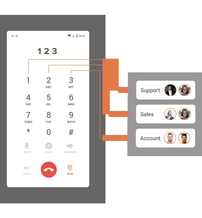 Software for Call Center