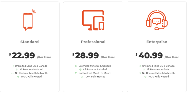 monsterVoIP pricing