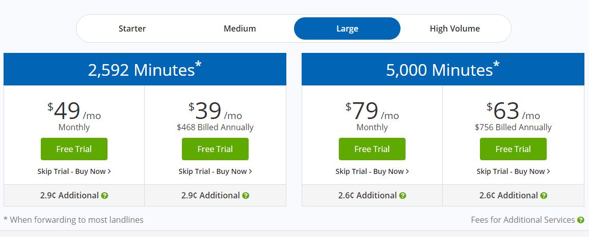 tollfreeforwarding pricing