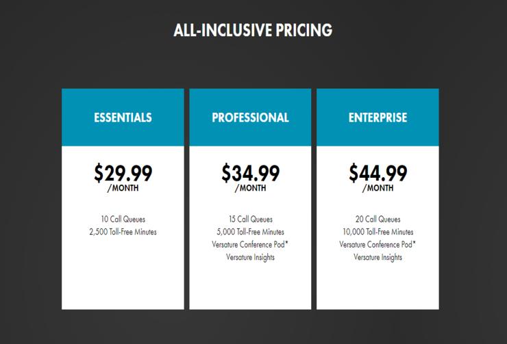 versature pricing