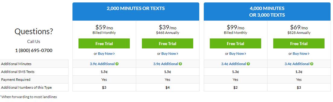 virtualphone pricing